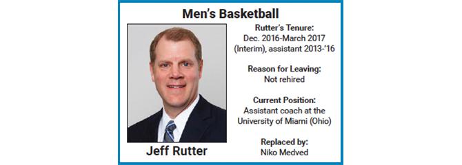 Jeff Rutter