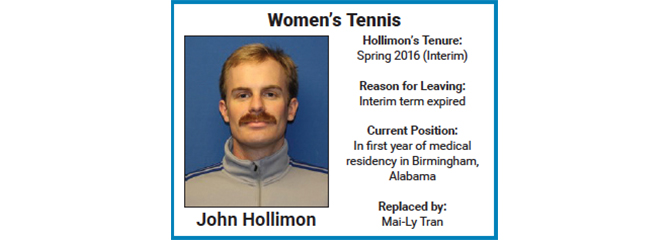 John Hollimon