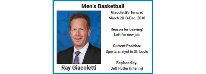 Ray Giacoletti