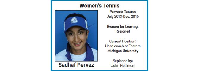Sadhaf Pervez